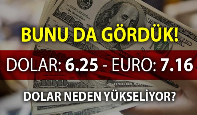 ΣΟΚ στην Τουρκία: Πτωχεύσεις, πείνα και κοινωνική έκρηξη προ των πυλών